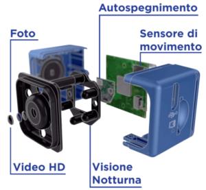 CopCam telecamera
